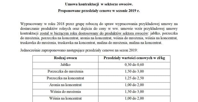 Umowa kontraktacji w sektorze owoców